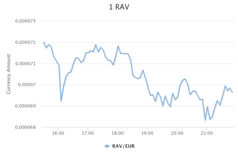 1-rav
